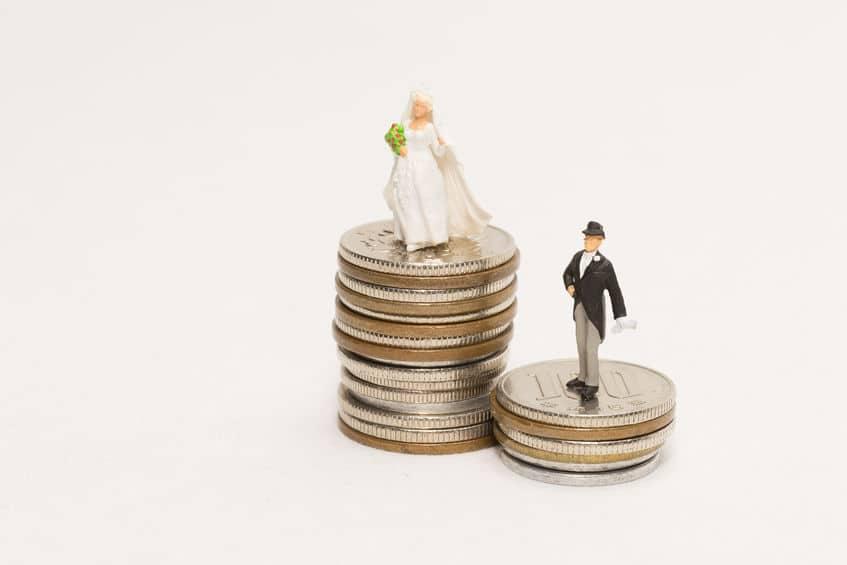 Income Equality