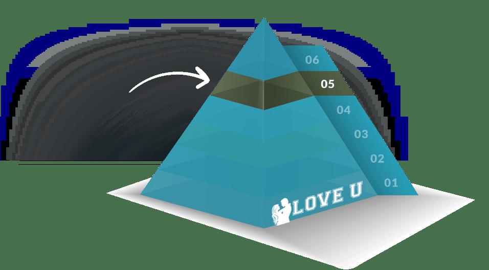 The Love U pyramid level 5